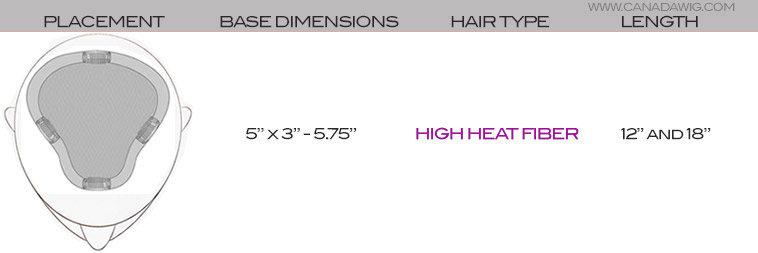 Canada Wigs Female Hair Loss Solutions Hair Toppers
