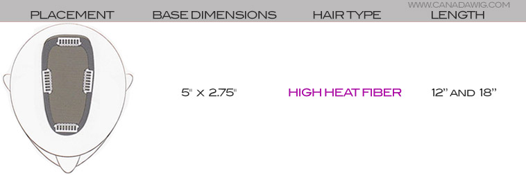 female hair loss canada wigs hair toppers and wiglets